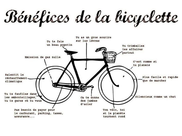 Benefice de la bicyclette